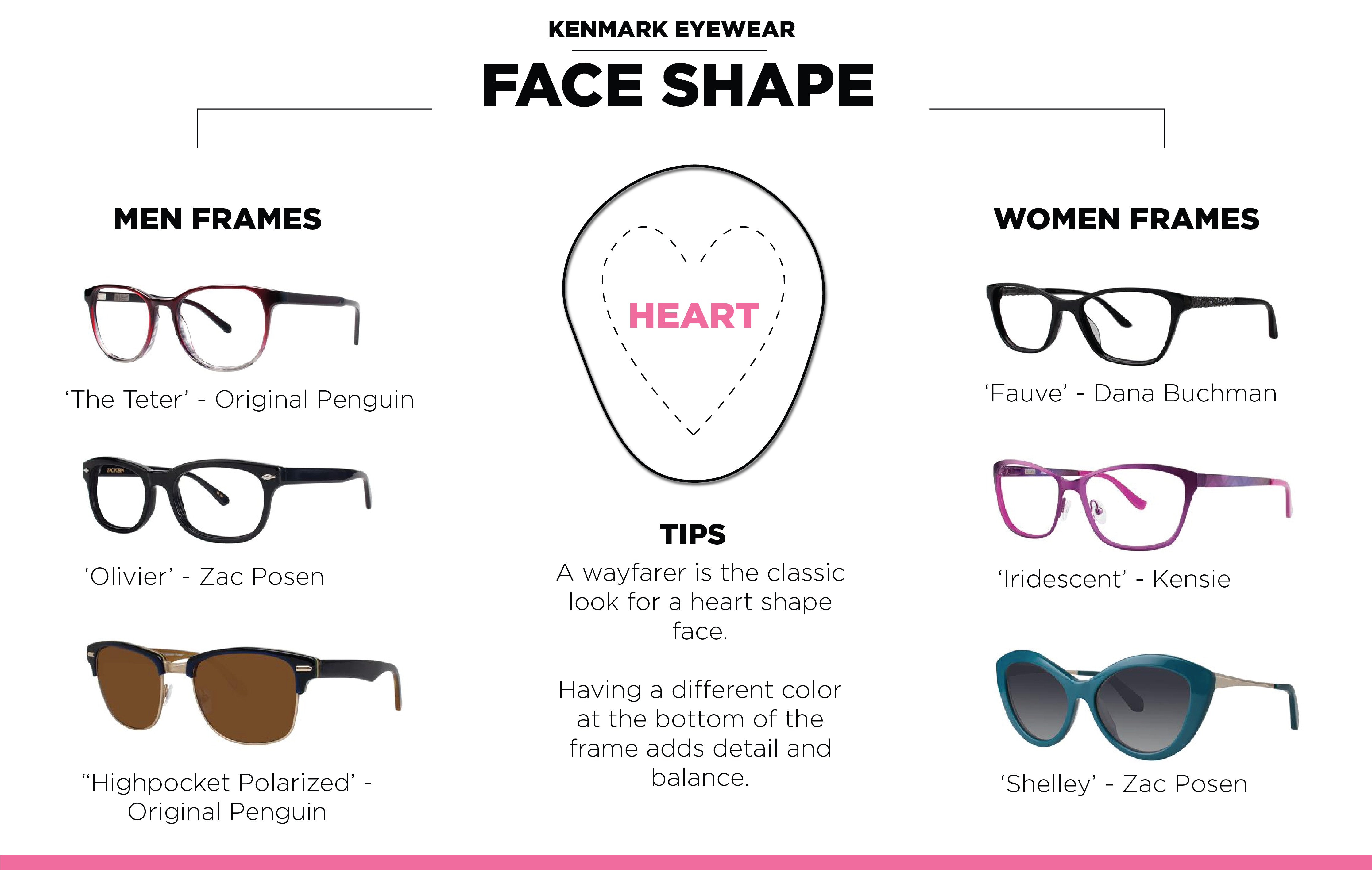 Frames for your Face Shape